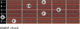 A9#5/F for guitar on frets 1, 0, 3, 4, 2, 3