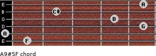 A9#5/F for guitar on frets 1, 0, 5, 4, 2, 5
