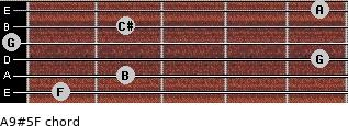 A9#5/F for guitar on frets 1, 2, 5, 0, 2, 5