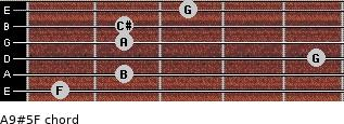A9#5/F for guitar on frets 1, 2, 5, 2, 2, 3
