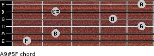 A9#5/F for guitar on frets 1, 2, 5, 4, 2, 5