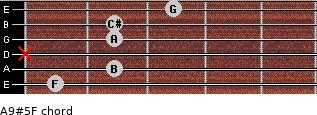 A9#5/F for guitar on frets 1, 2, x, 2, 2, 3