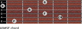 A9#5/F for guitar on frets 1, 4, 3, 2, 0, 3