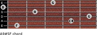 A9#5/F for guitar on frets 1, 4, 5, 2, 0, 3