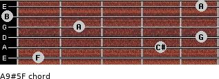 A9#5/F for guitar on frets 1, 4, 5, 2, 0, 5