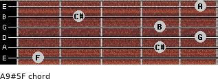 A9#5/F for guitar on frets 1, 4, 5, 4, 2, 5