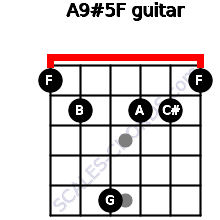 A9#5/F for guitar on frets 1, 2, 5, 2, 2, 1