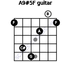 A9#5/F for guitar on frets 1, 4, 5, 2, 0, 1