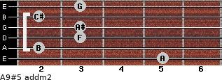 A9#5 add(m2) for guitar on frets 5, 2, 3, 3, 2, 3