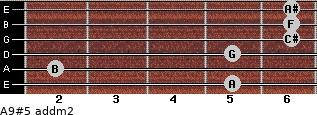 A9#5 add(m2) for guitar on frets 5, 2, 5, 6, 6, 6