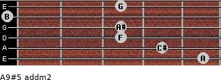 A9#5 add(m2) for guitar on frets 5, 4, 3, 3, 0, 3