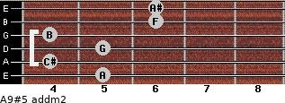A9#5 add(m2) for guitar on frets 5, 4, 5, 4, 6, 6