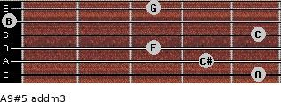 A9#5 add(m3) for guitar on frets 5, 4, 3, 5, 0, 3