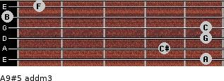 A9#5 add(m3) for guitar on frets 5, 4, 5, 5, 0, 1