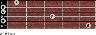 A9#5sus for guitar on frets 5, 0, 3, 0, 0, 1