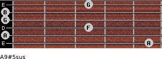 A9#5sus for guitar on frets 5, 0, 3, 0, 0, 3