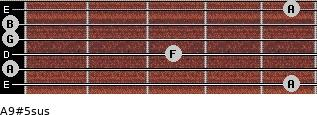 A9#5sus for guitar on frets 5, 0, 3, 0, 0, 5