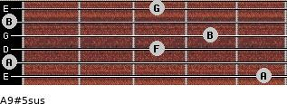A9#5sus for guitar on frets 5, 0, 3, 4, 0, 3