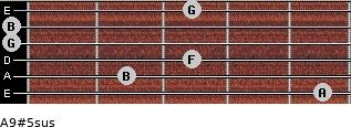 A9#5sus for guitar on frets 5, 2, 3, 0, 0, 3