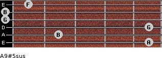 A9#5sus for guitar on frets 5, 2, 5, 0, 0, 1