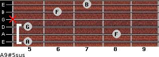 A9#5sus for guitar on frets 5, 8, 5, x, 6, 7