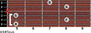 A9#5sus for guitar on frets 5, 8, 5, x, 8, 7