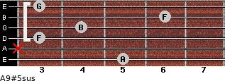 A9#5sus for guitar on frets 5, x, 3, 4, 6, 3