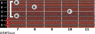 A9#5sus for guitar on frets x, x, 7, 10, 8, 7