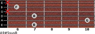 A9#5sus/B for guitar on frets 7, 10, 7, x, 6, x