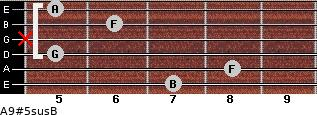 A9#5sus/B for guitar on frets 7, 8, 5, x, 6, 5