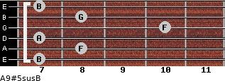 A9#5sus/B for guitar on frets 7, 8, 7, 10, 8, 7