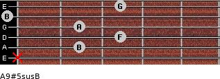 A9#5sus/B for guitar on frets x, 2, 3, 2, 0, 3