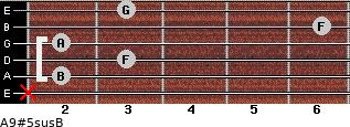 A9#5sus/B for guitar on frets x, 2, 3, 2, 6, 3