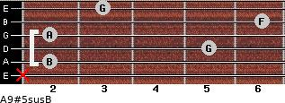 A9#5sus/B for guitar on frets x, 2, 5, 2, 6, 3