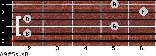 A9#5sus/B for guitar on frets x, 2, 5, 2, 6, 5