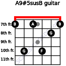 A9#5sus/B for guitar on frets 7, 10, 7, 10, 8, 7