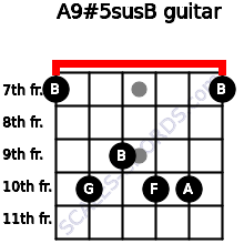 A9#5sus/B for guitar on frets 7, 10, 9, 10, 10, 7