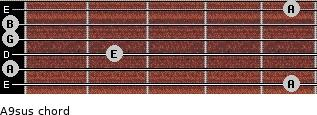 A9sus for guitar on frets 5, 0, 2, 0, 0, 5