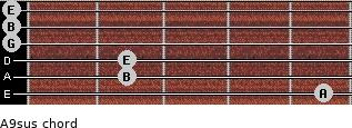 A9sus for guitar on frets 5, 2, 2, 0, 0, 0