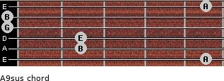 A9sus for guitar on frets 5, 2, 2, 0, 0, 5