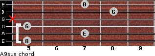 A9sus for guitar on frets 5, 7, 5, x, 8, 7