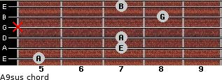 A9sus for guitar on frets 5, 7, 7, x, 8, 7