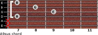 A9sus for guitar on frets x, x, 7, 9, 8, 7