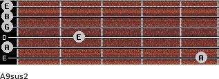 A9sus2 for guitar on frets 5, 0, 2, 0, 0, 0