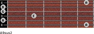 A9sus2 for guitar on frets 5, 0, 2, 0, 0, 5