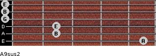 A9sus2 for guitar on frets 5, 2, 2, 0, 0, 0
