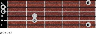 A9sus2 for guitar on frets 5, 2, 2, 0, 0, 5