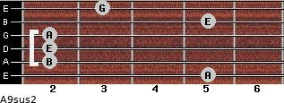A9sus2 for guitar on frets 5, 2, 2, 2, 5, 3
