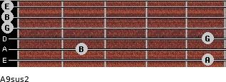 A9sus2 for guitar on frets 5, 2, 5, 0, 0, 0