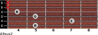 A9sus2 for guitar on frets 5, 7, 5, 4, x, x